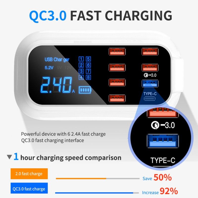 8 Ports Quick Charge 3.0 Led Display USB Charger For Cell iPhone Android phone Adapter Phone Tablet Fast Charger For oppo xiaomi huawei samsung